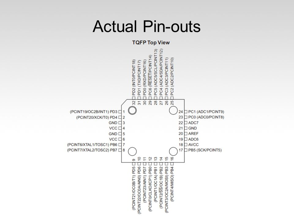 Actual Pin-outs