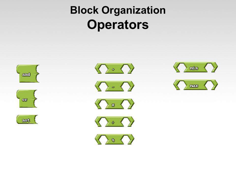 Block Organization Operators
