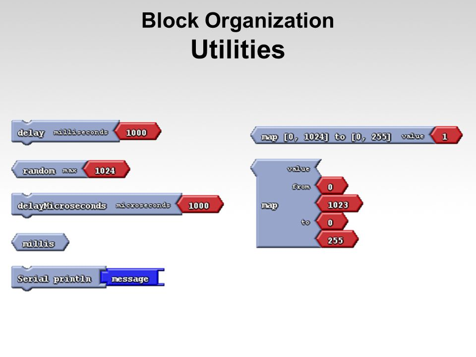 Block Organization Utilities