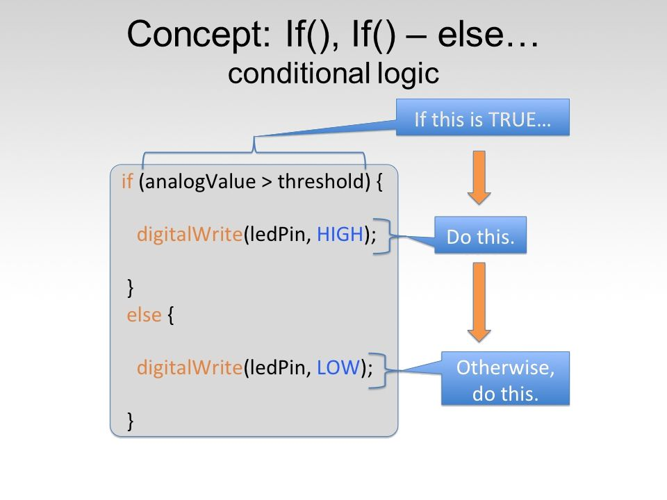 Concept: If(), If() – else… conditional logic