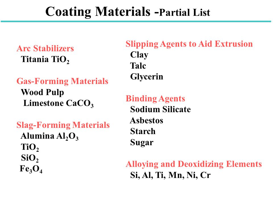 Coating Materials -Partial List