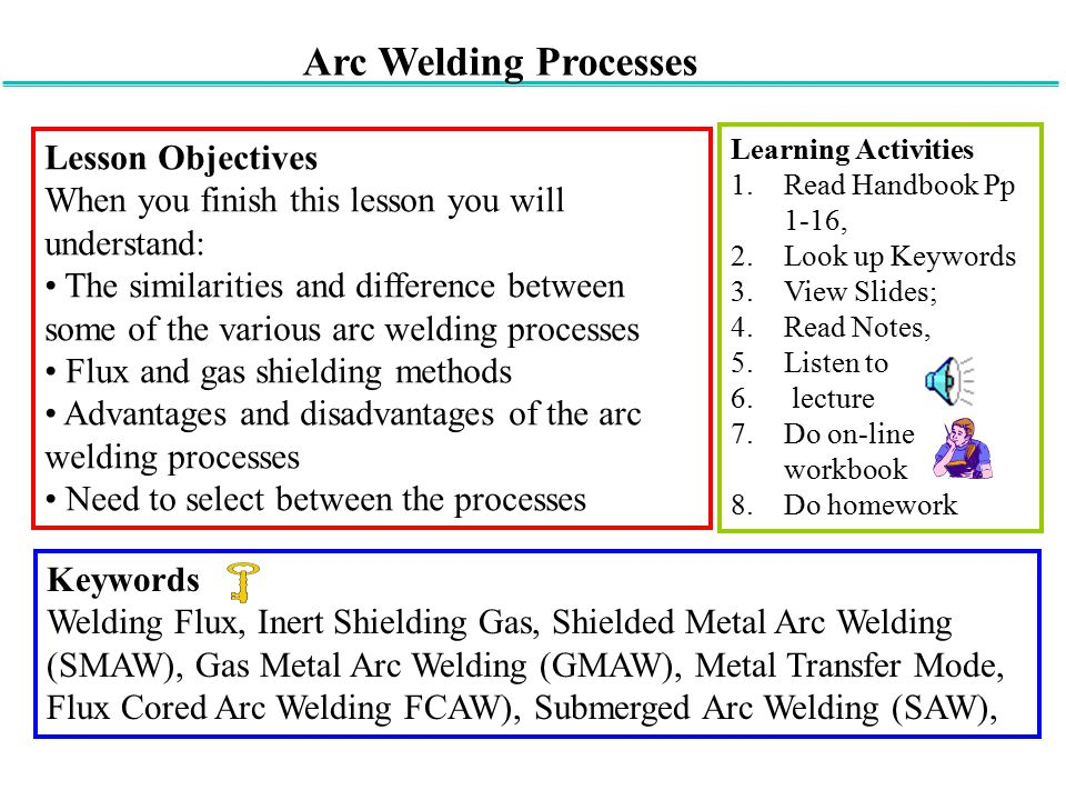 Arc Welding Processes Lesson Objectives