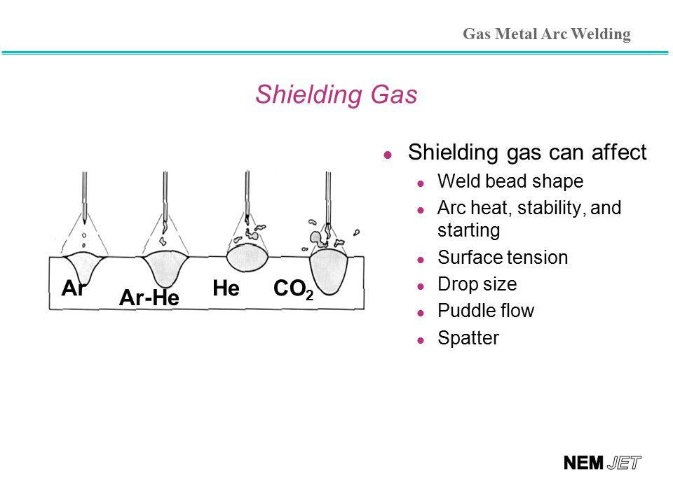 Shielding Gas Shielding gas can affect He CO2 Ar-He Weld bead shape