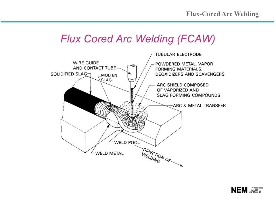 Flux Cored Arc Welding (FCAW)