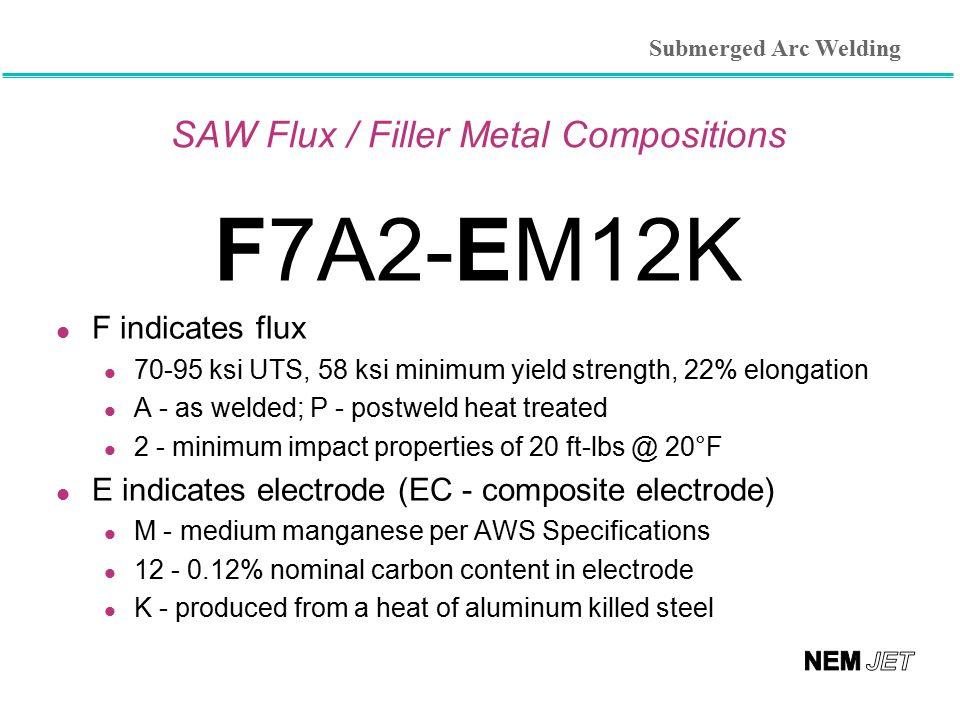 SAW Flux / Filler Metal Compositions