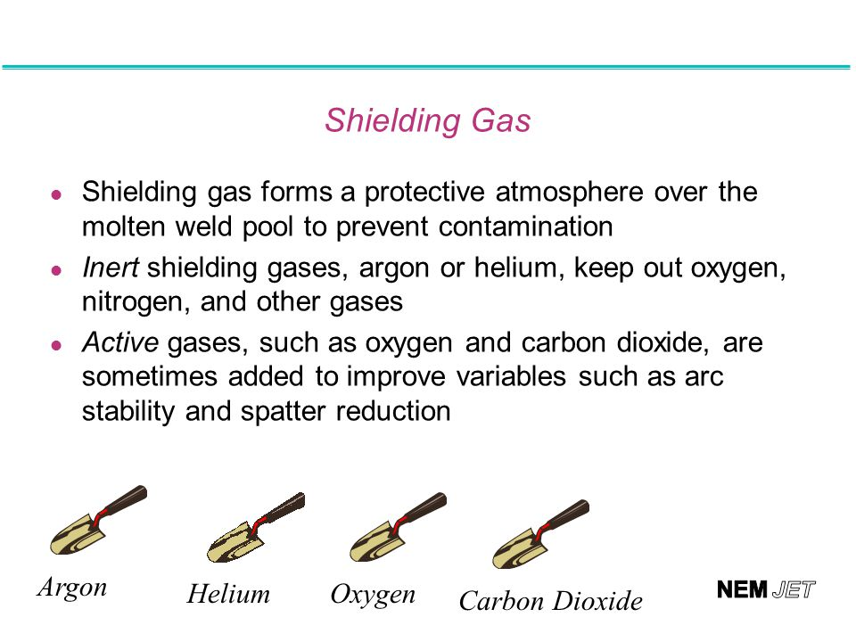 Shielding Gas Shielding gas forms a protective atmosphere over the molten weld pool to prevent contamination.