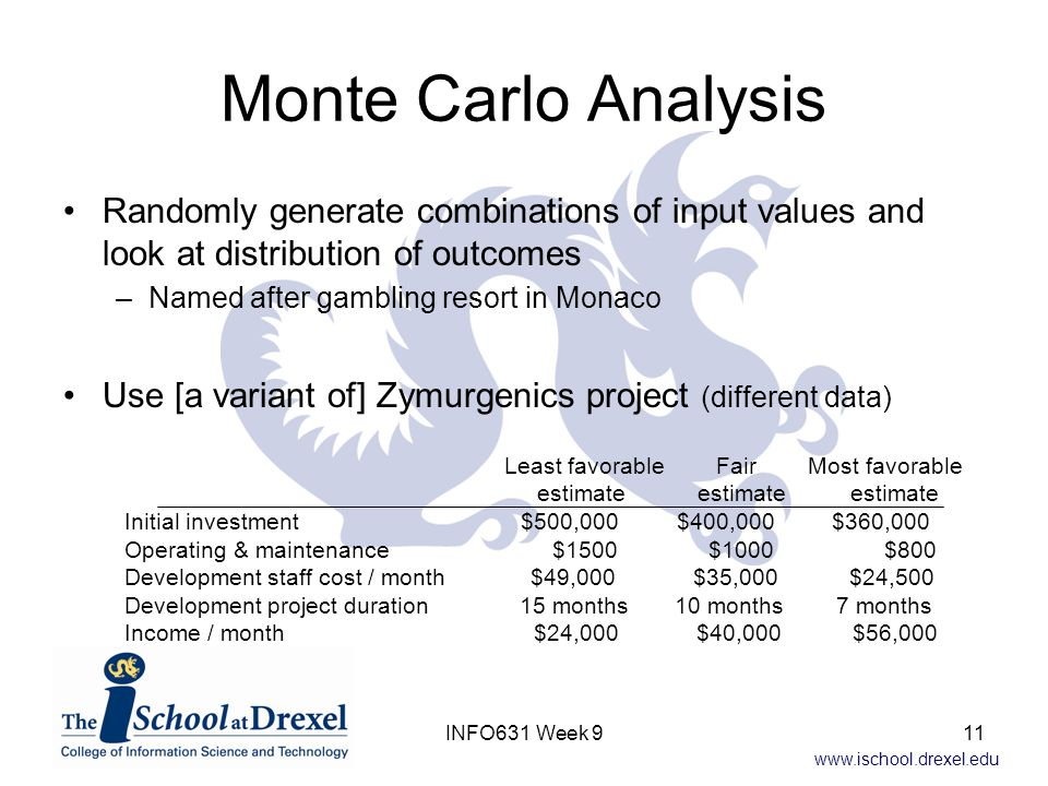 Monte Carlo Analysis Randomly generate combinations of input values and look at distribution of outcomes.
