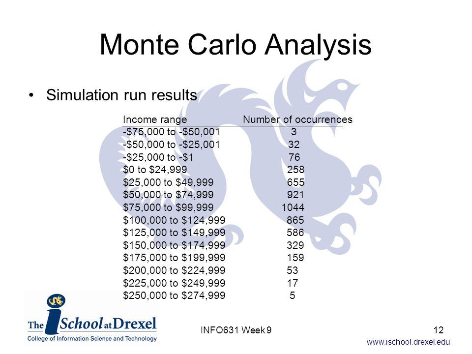 Monte Carlo Analysis Simulation run results