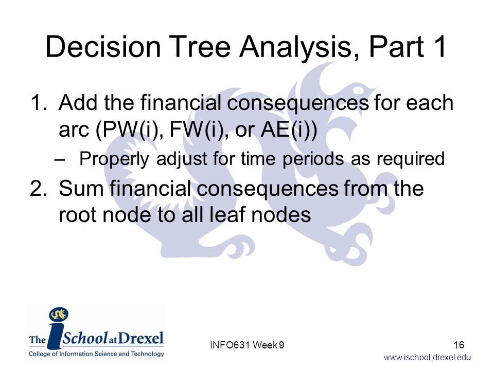 Decision Tree Analysis, Part 1