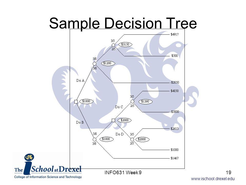 Sample Decision Tree INFO631 Week 9