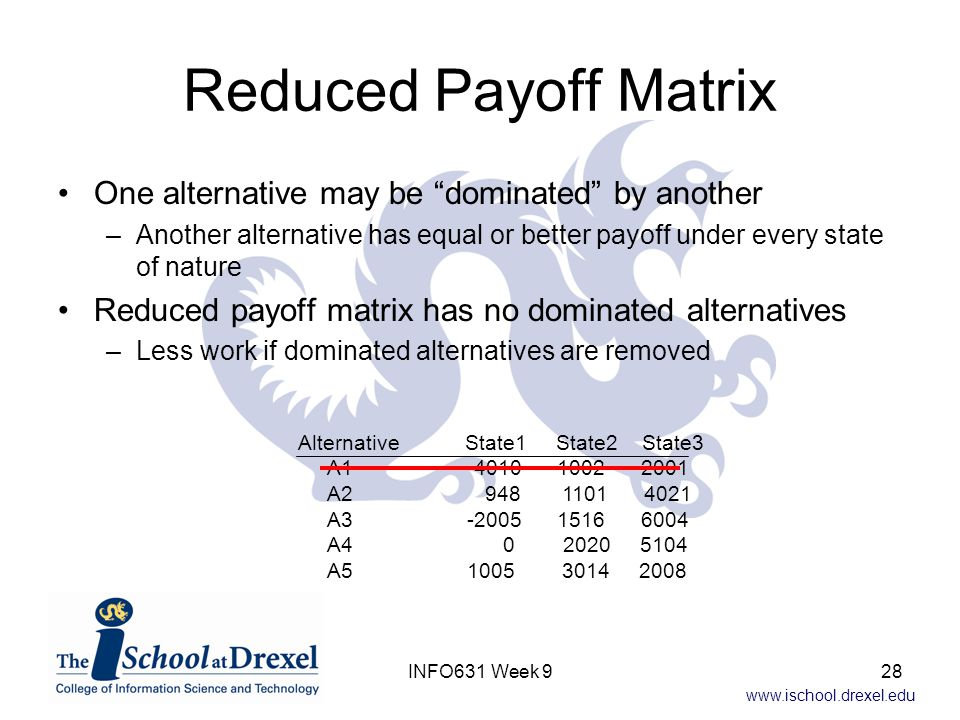 Reduced Payoff Matrix One alternative may be dominated by another