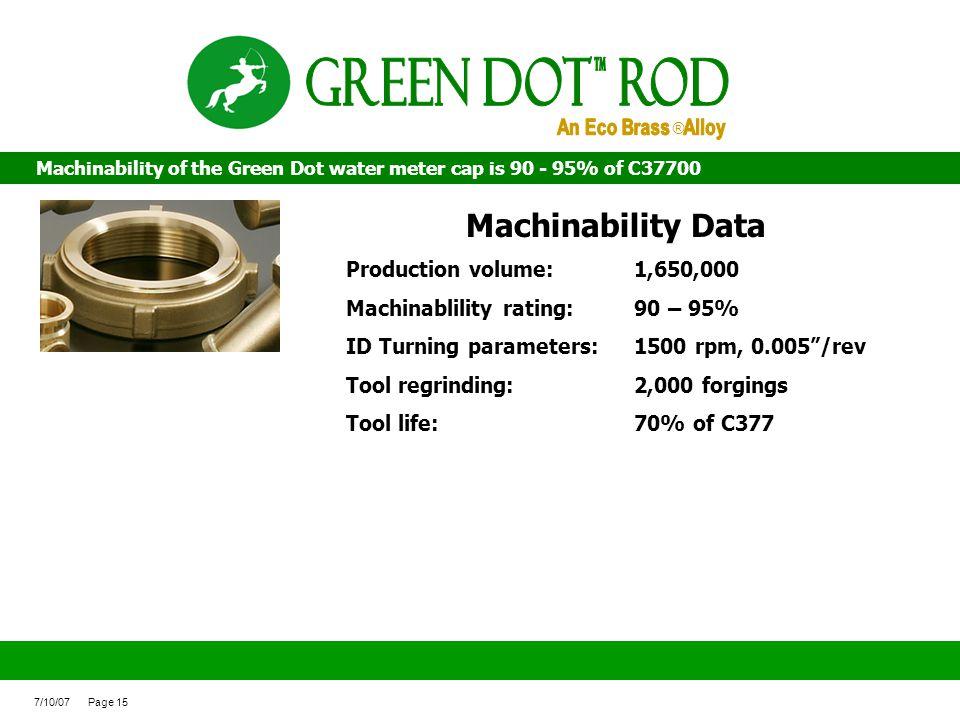 Green Dot ROd Machinability Data An Eco Brass Alloy
