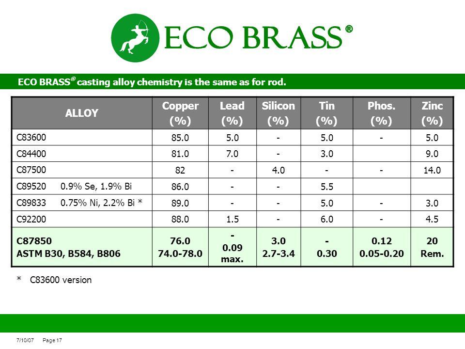 ECO BRASS ® ALLOY Copper (%) Lead Silicon Tin Phos. Zinc