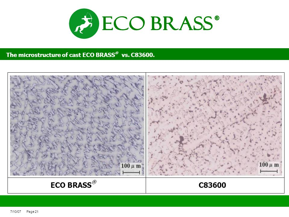 ECO BRASS ® The microstructure of cast ECO BRASS® vs. C83600. ECO BRASS® C83600