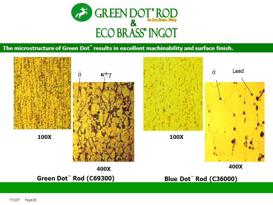 ECO BRASS Ingot ® Green Dot ROd & ά ά κ+γ An Eco Brass Alloy
