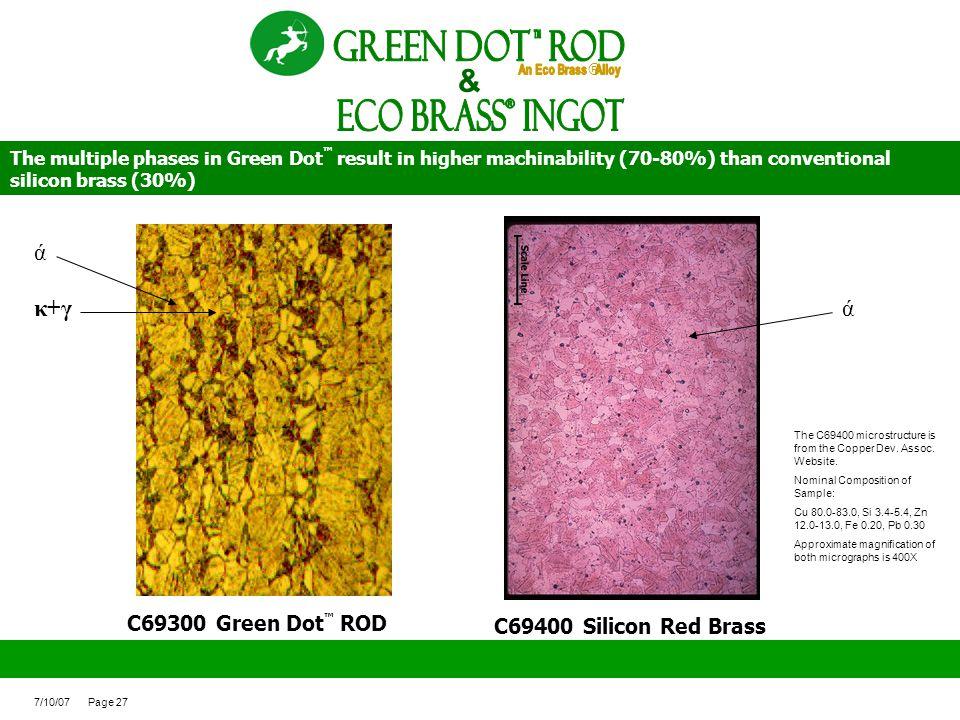 ECO BRASS Ingot ® Green Dot ROd & ά κ+γ ά An Eco Brass Alloy