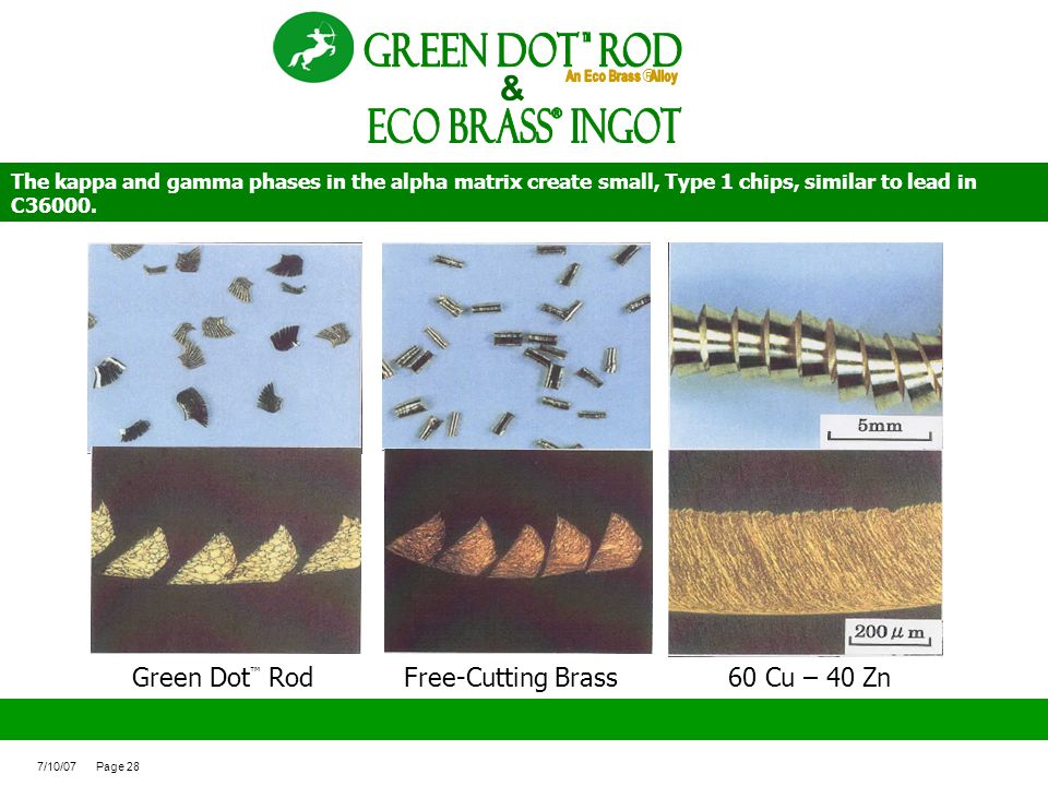 ECO BRASS Ingot ® Green Dot ROd & Green Dot™ Rod Free-Cutting Brass