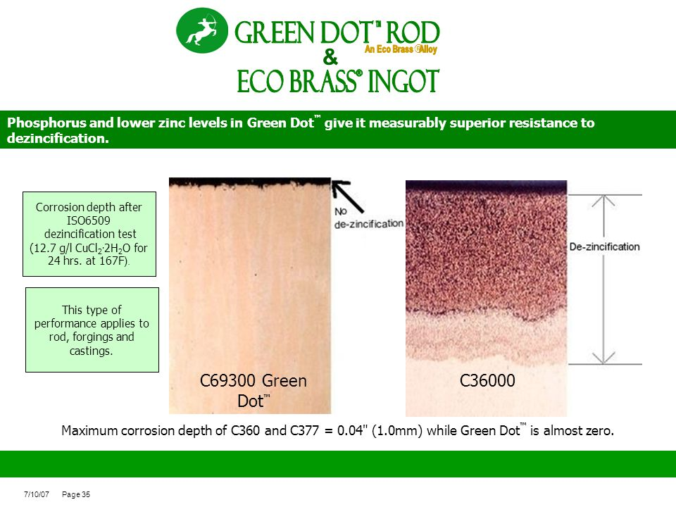 ECO BRASS Ingot ® Green Dot ROd & C69300 Green Dot™ C36000