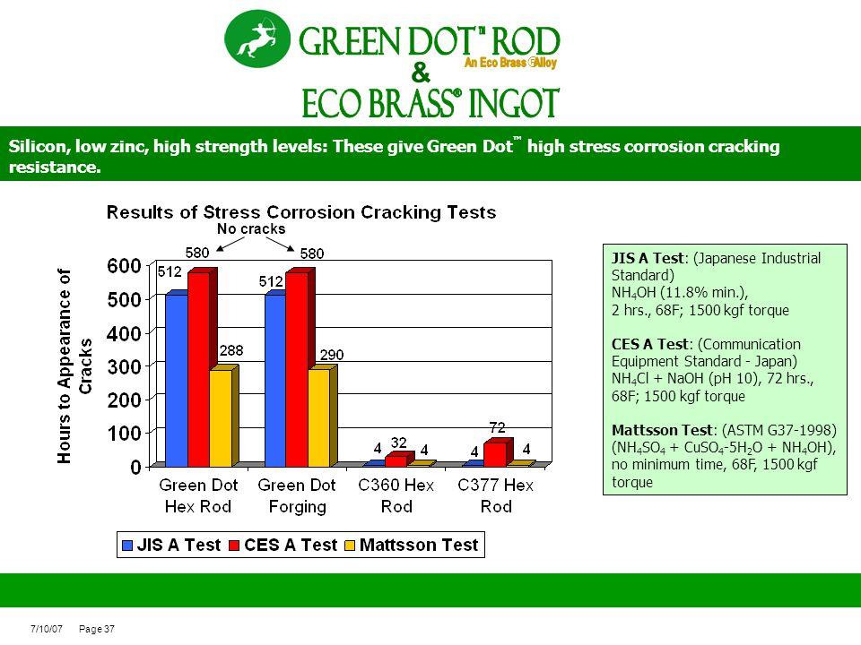 ECO BRASS Ingot ® Green Dot ROd & An Eco Brass Alloy