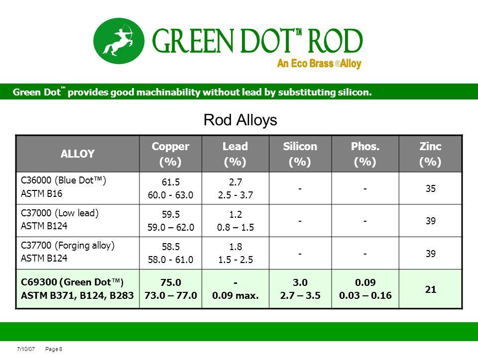 Green Dot ROd Rod Alloys An Eco Brass Alloy ALLOY Copper (%) Lead