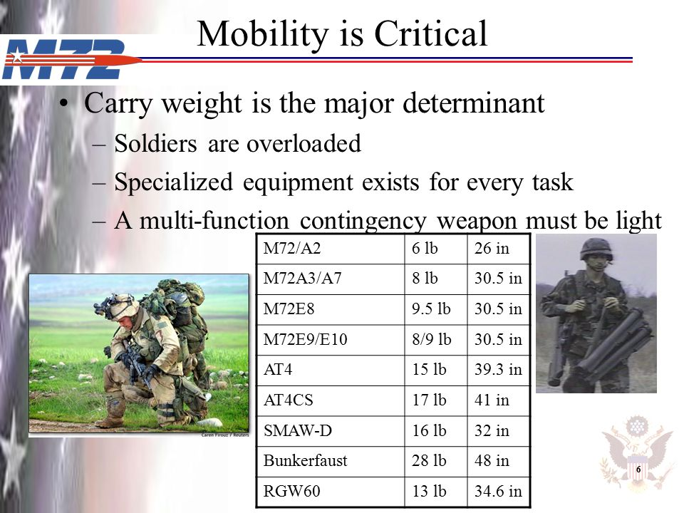 Mobility is Critical Carry weight is the major determinant