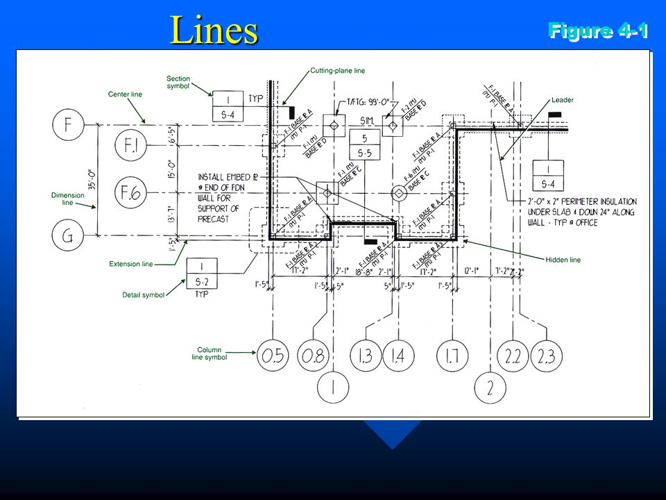 Lines Figure 4-1