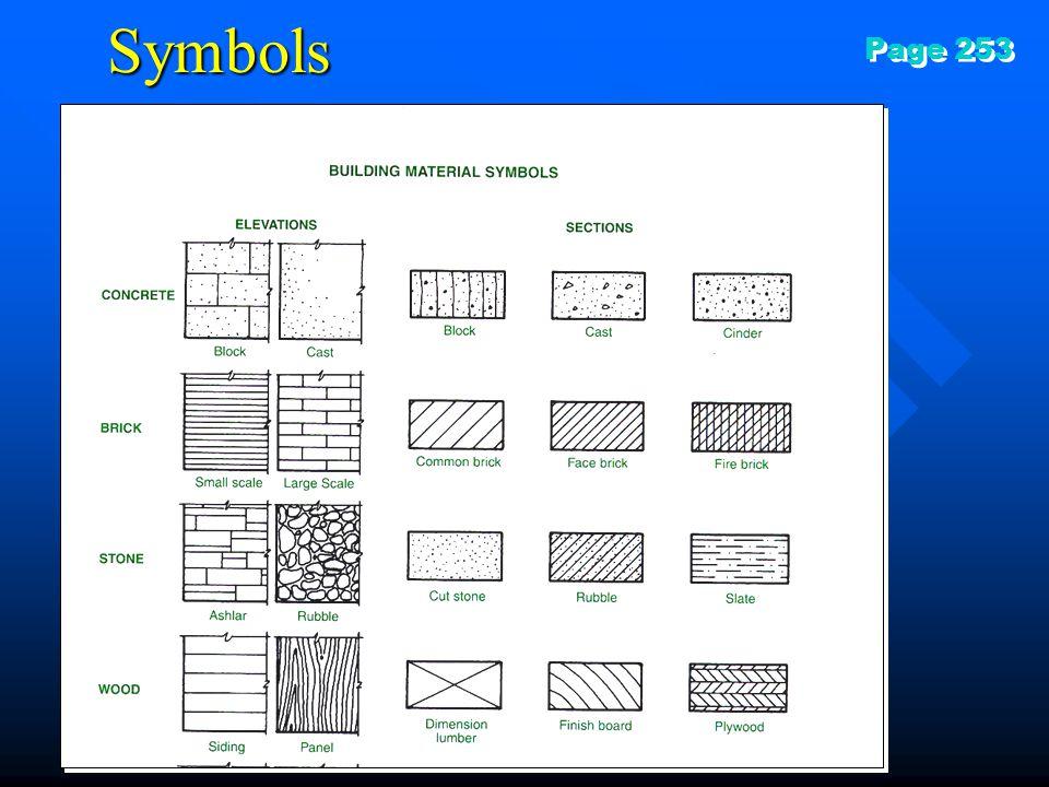 Symbols Page 253