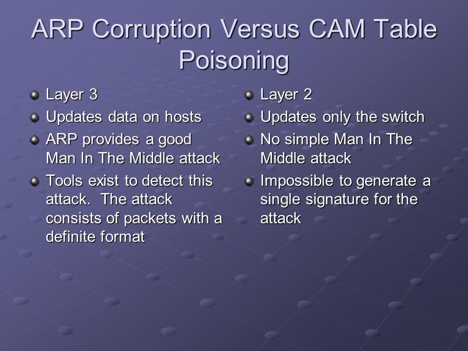 ARP Corruption Versus CAM Table Poisoning