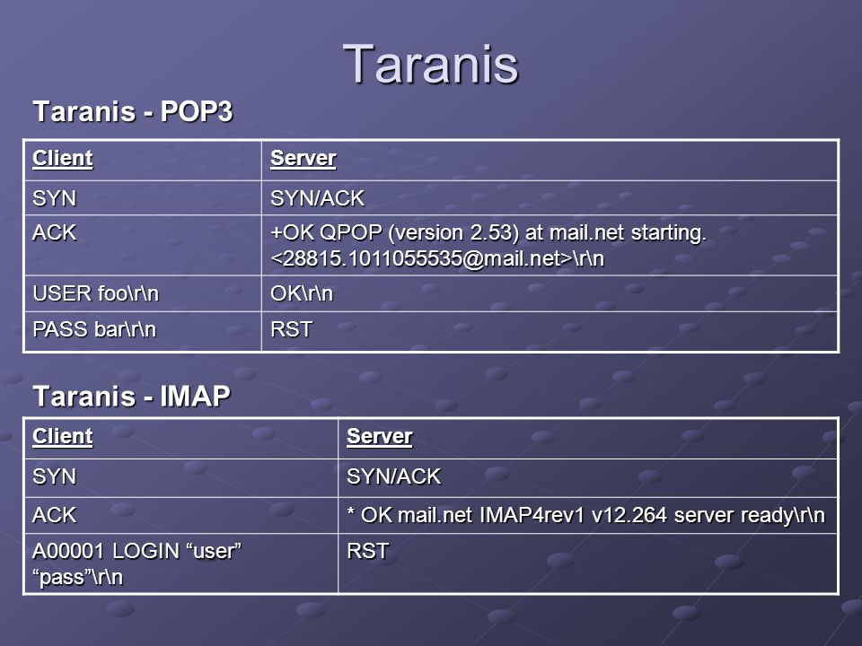 Taranis Taranis - POP3 Taranis - IMAP Client Server SYN SYN/ACK ACK