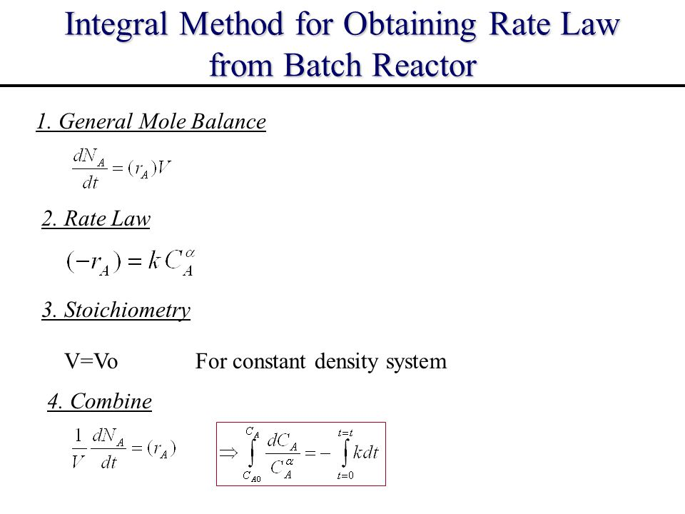 Integral Method for Obtaining Rate Law from Batch Reactor