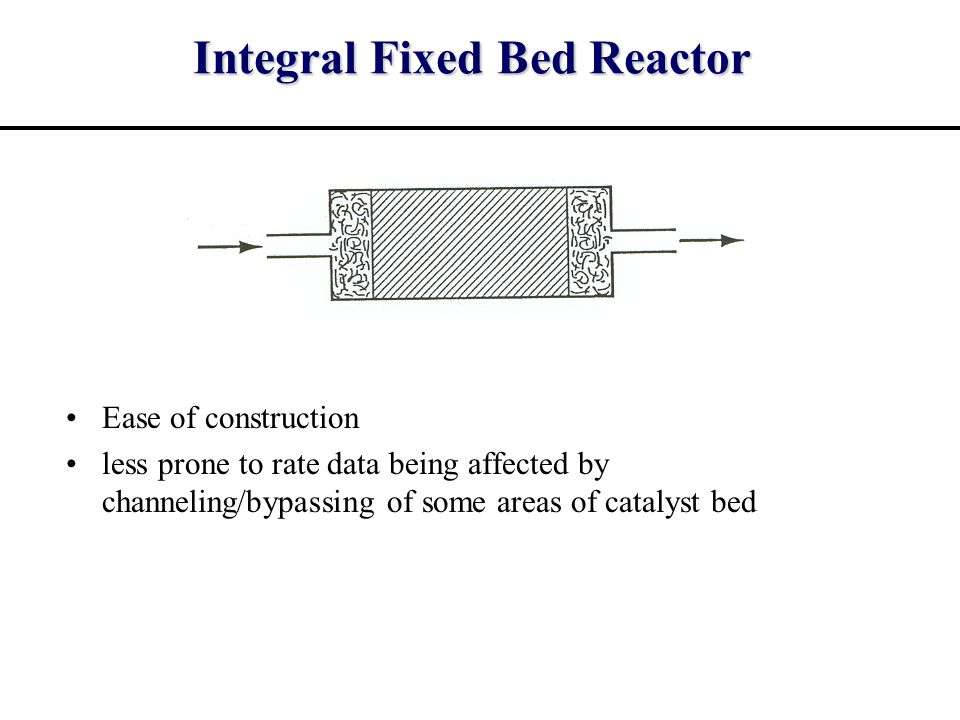 Integral Fixed Bed Reactor
