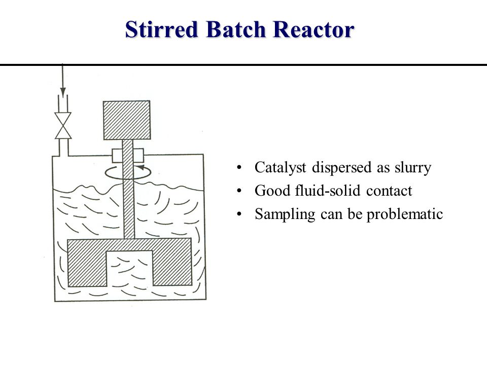 Stirred Batch Reactor Catalyst dispersed as slurry