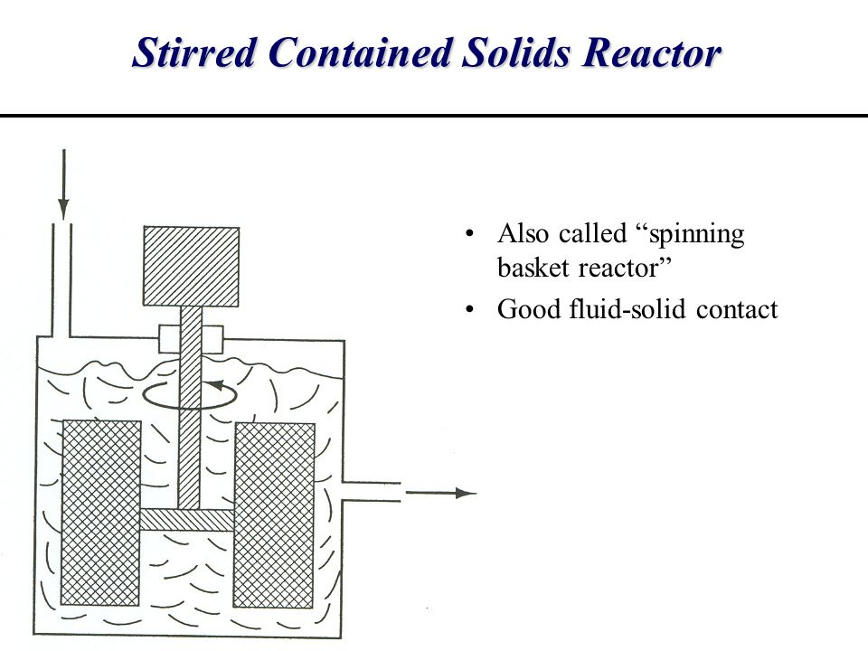 Stirred Contained Solids Reactor