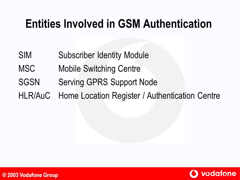 Entities Involved in GSM Authentication