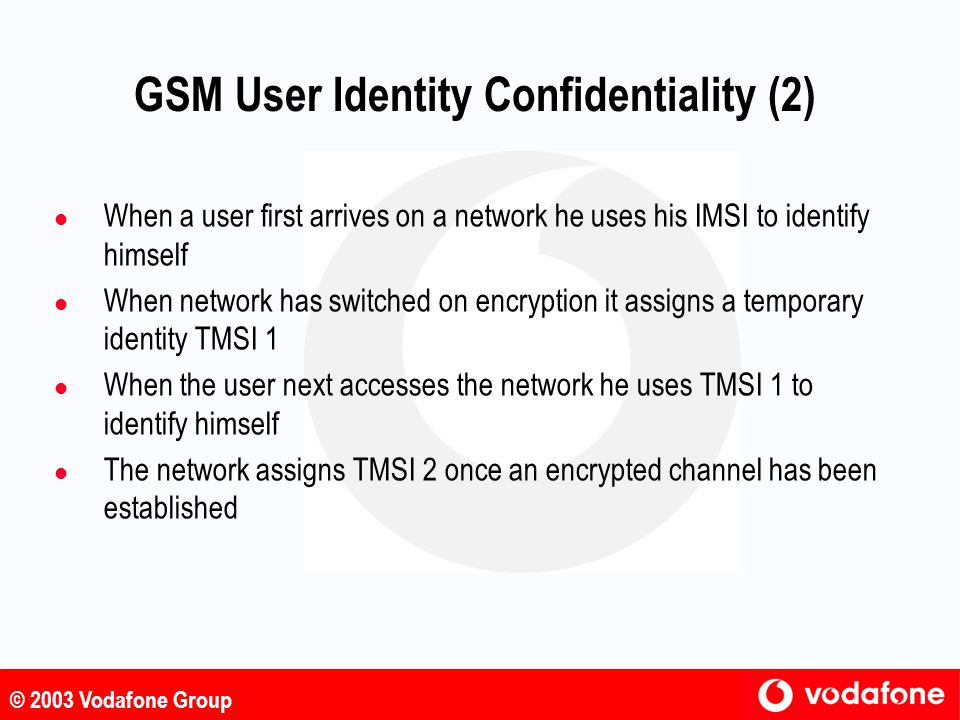 GSM User Identity Confidentiality (2)