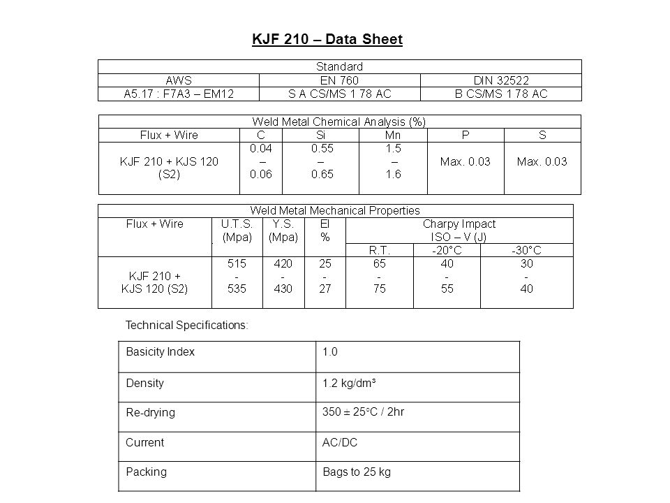 KJF 210 – Data Sheet Technical Specifications: Basicity Index 1.0