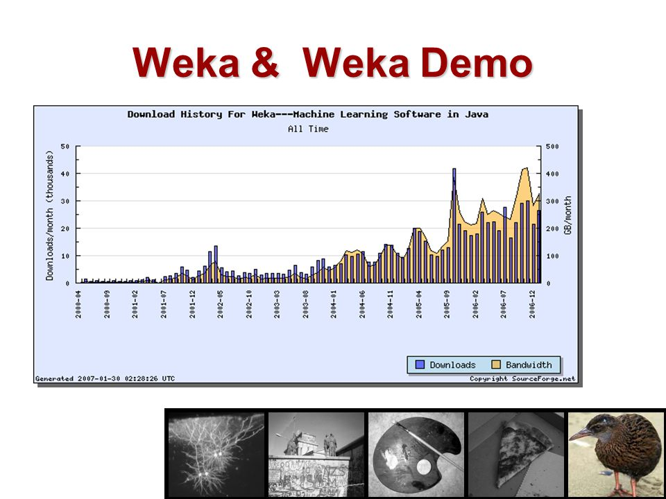 Weka & Weka Demo Collection of ML algorithms Get it from :