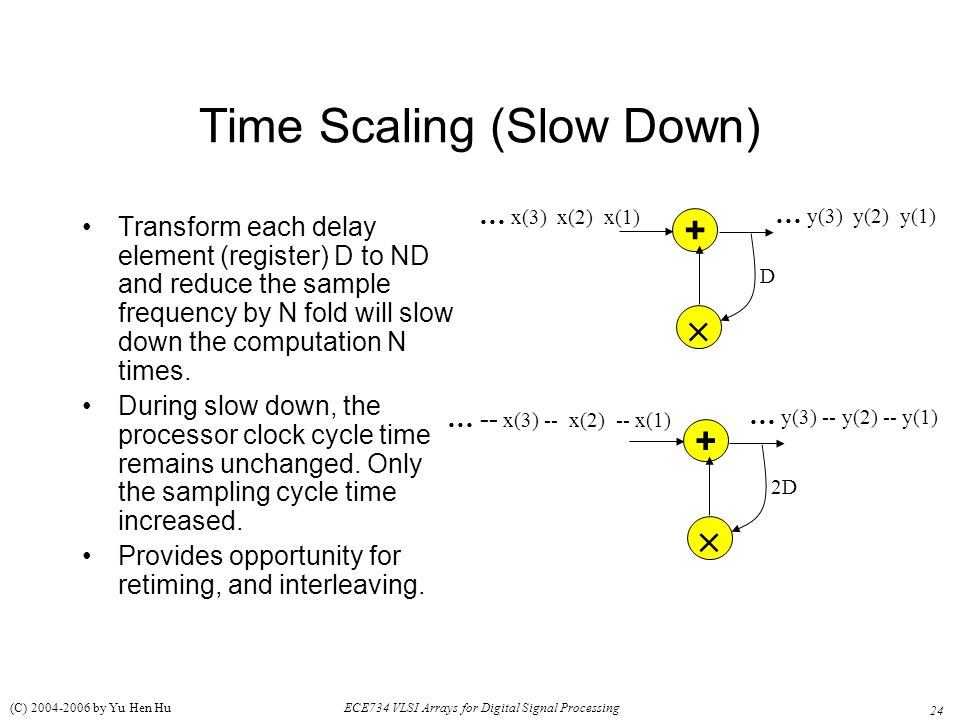 Time Scaling (Slow Down)