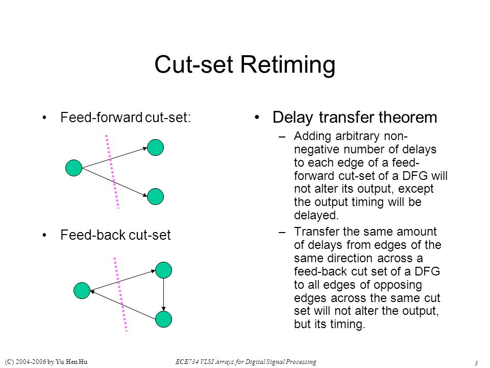 Cut-set Retiming Delay transfer theorem Feed-forward cut-set: