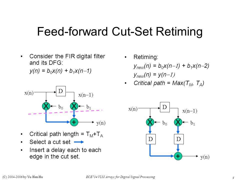 Feed-forward Cut-Set Retiming