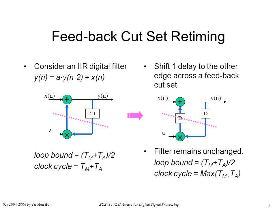 Feed-back Cut Set Retiming