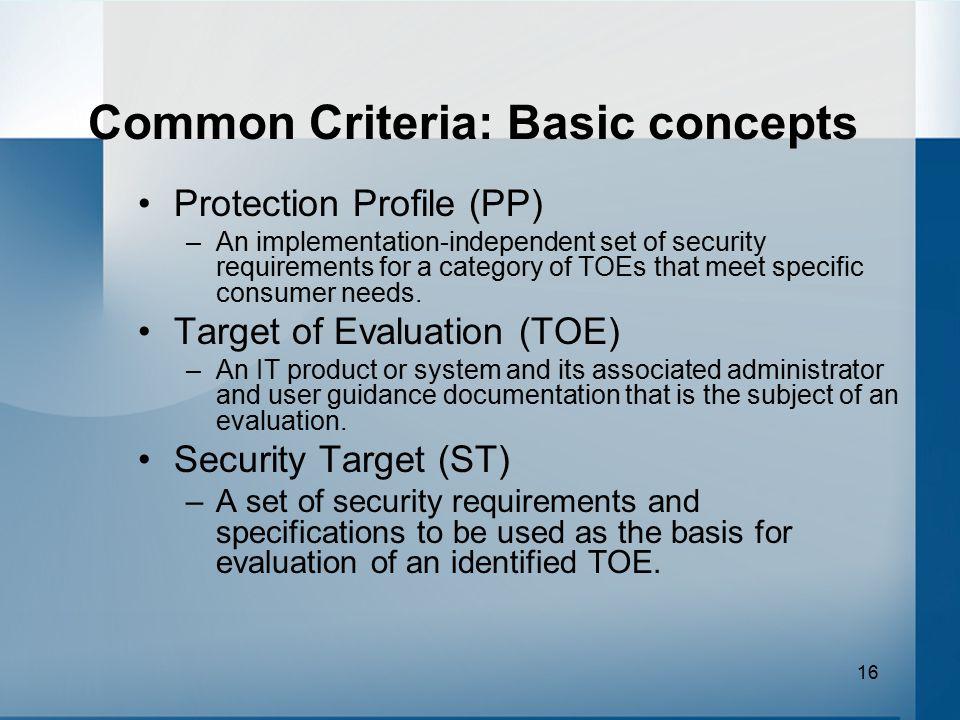 Common Criteria: Basic concepts