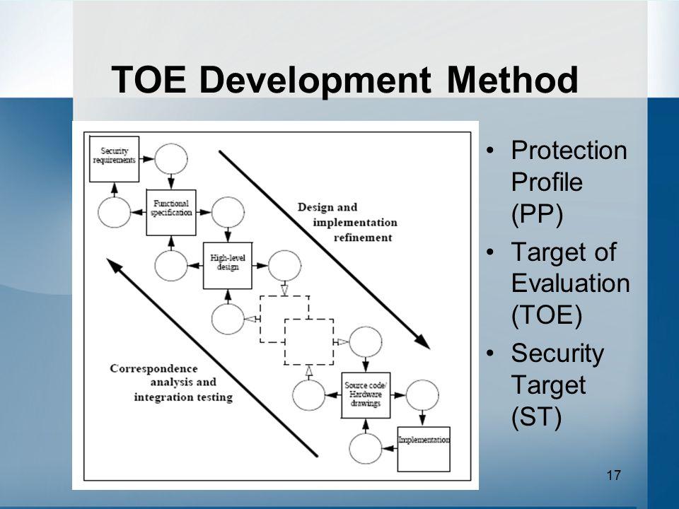 TOE Development Method