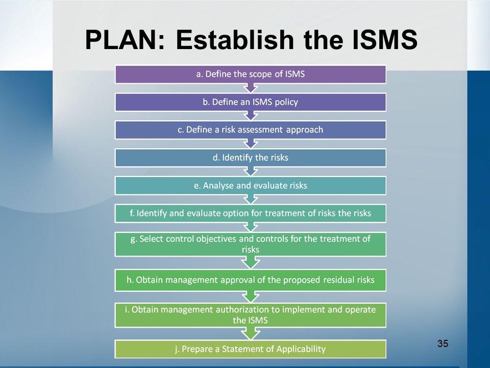PLAN: Establish the ISMS