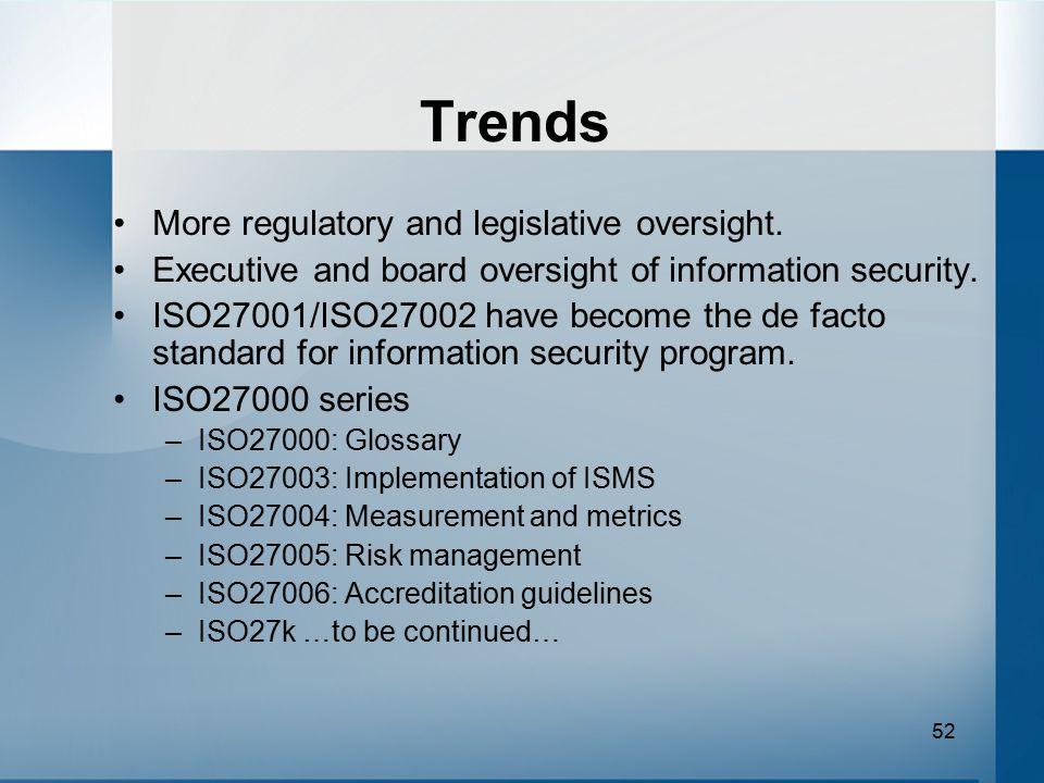Trends More regulatory and legislative oversight.