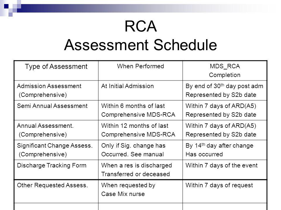 RCA Assessment Schedule