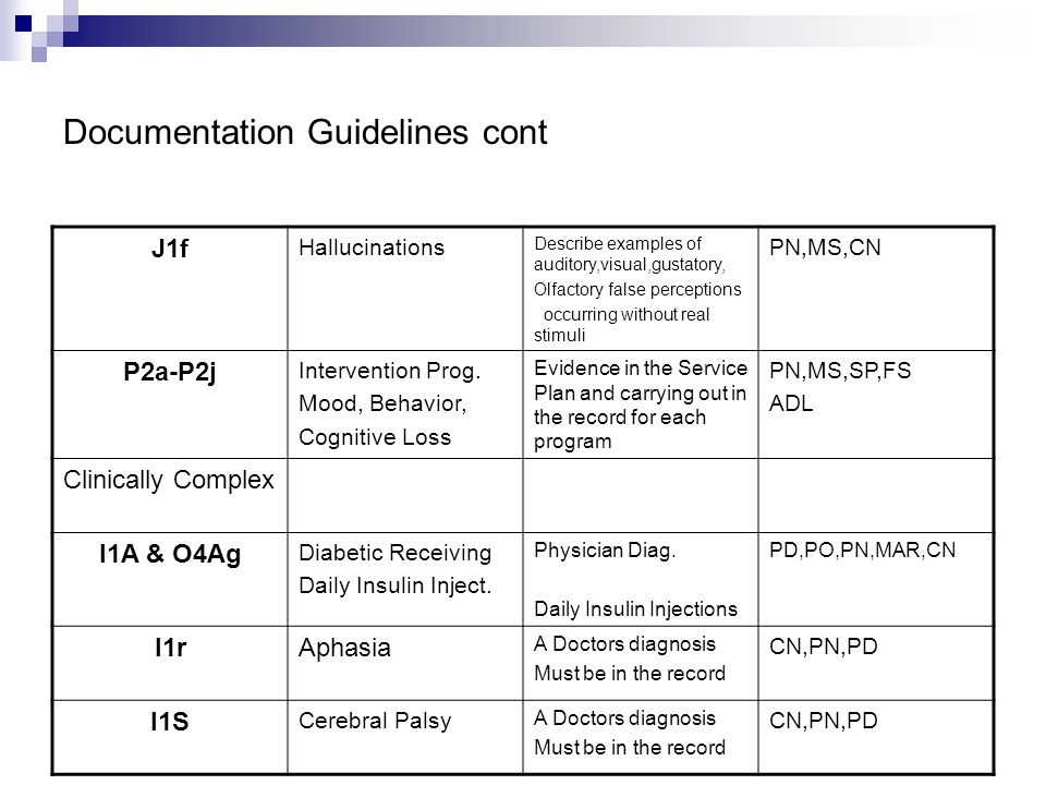 Documentation Guidelines cont