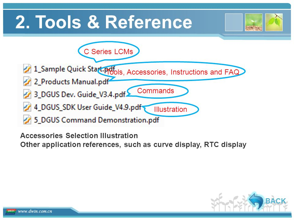 2. Tools & Reference C Series LCMs