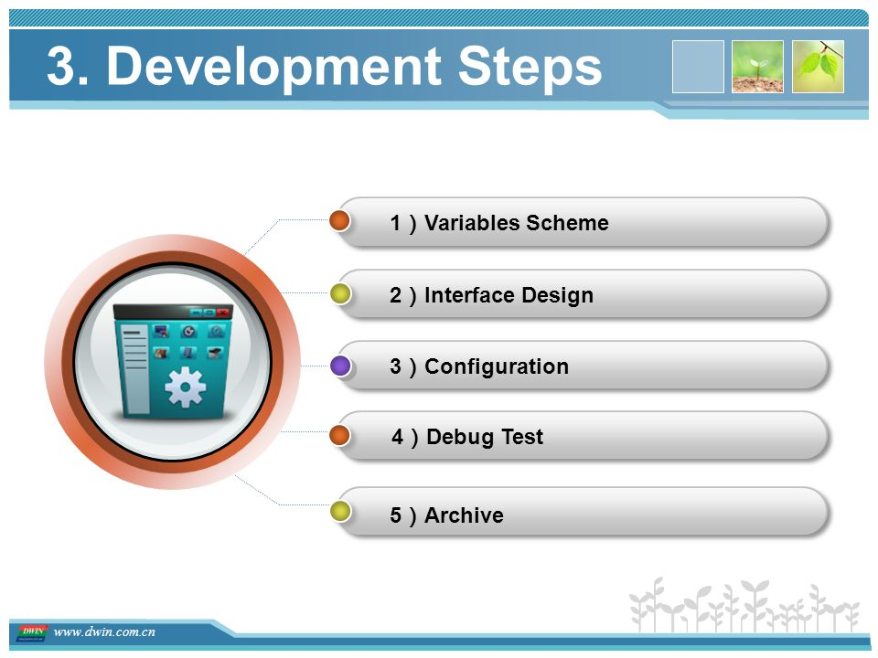 3. Development Steps 1)Variables Scheme 2)Interface Design