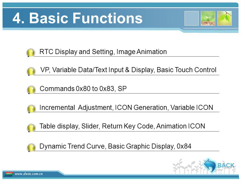 4. Basic Functions RTC Display and Setting, Image Animation